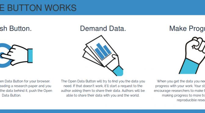 Botón de Datos Abiertos