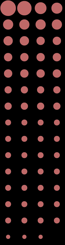 Proporción de participación por personas en las juntas directivas de ASCOLBI
