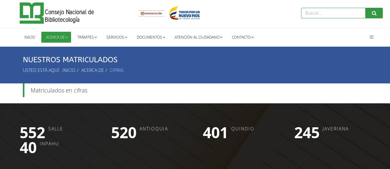 Tarjetas profesionales expedidas de acuerdo a las instituciones educativas de Colombia