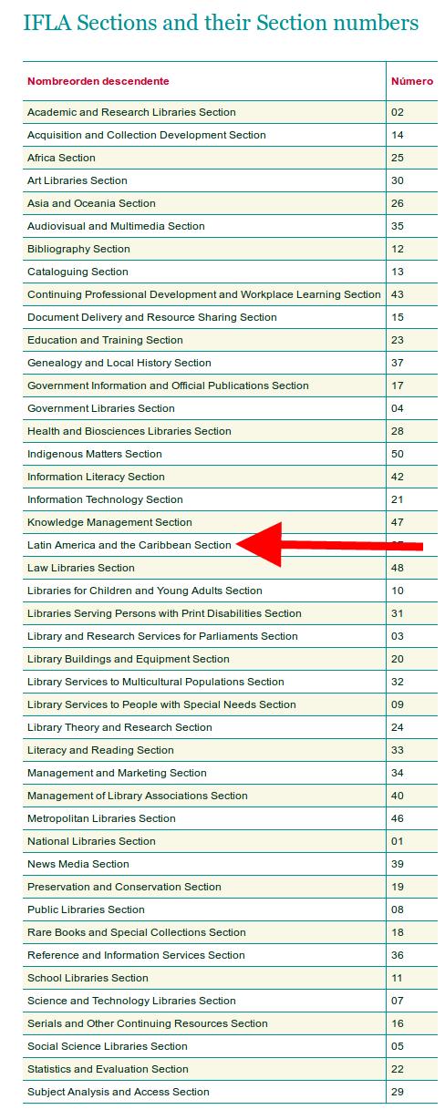 IFLA LAC, una sección de las 44 que tiene IFLA