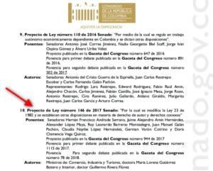 Agenda legislativa para el martes 3 de abril de 2018 del Congreso de la República de Colombia. El proyecto de ley 146 de 2017 que debería haber sido archivado aparece en el orden del día.