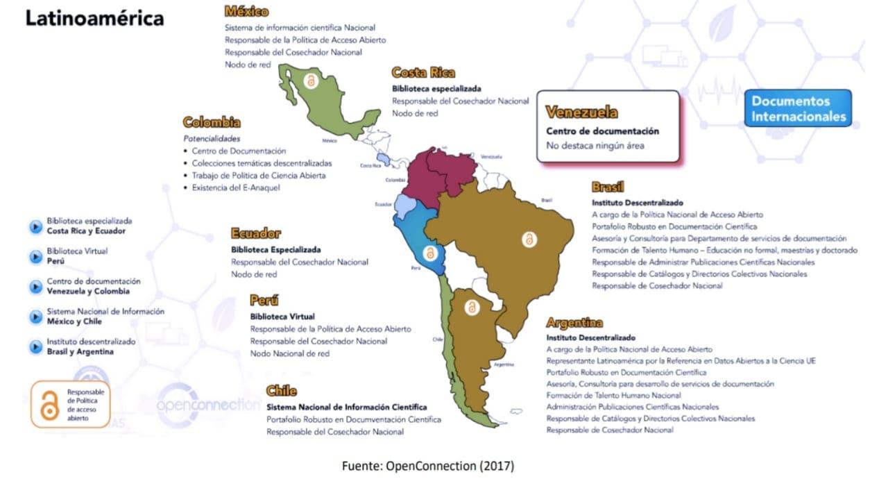 Ciencia, tecnología e innovación en Latinoamérica