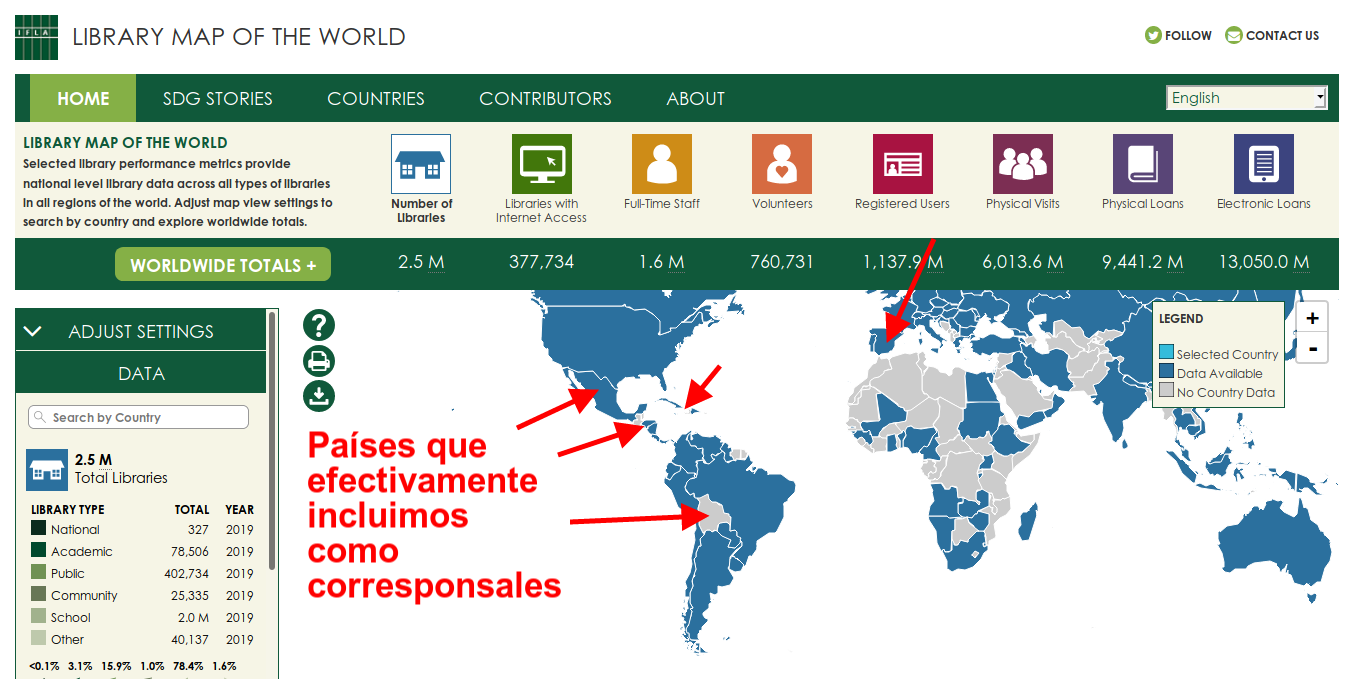 Países que efectivamente seleccionamos como corresponsales en la Sección de Latinoamérica y el Caribe de IFLA